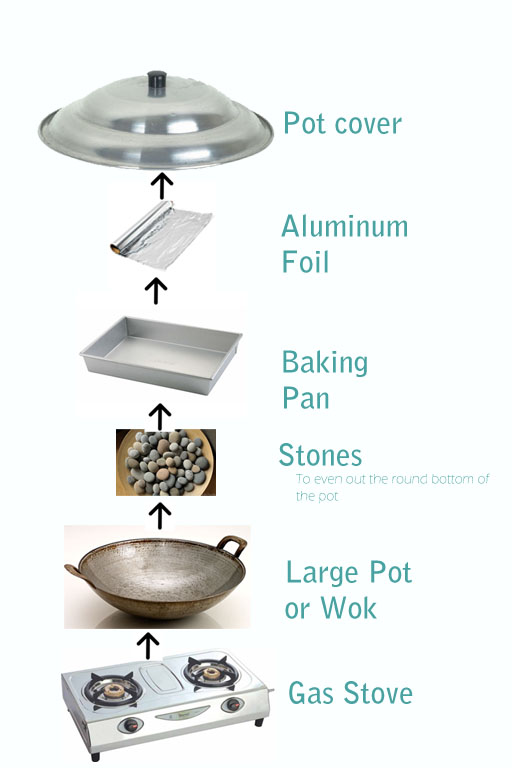 Baking Cake Without Oven