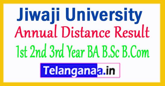 Jiwaji University Annual Distance Result 2017 1st 2nd 3rd Year BA B.Sc B.Com