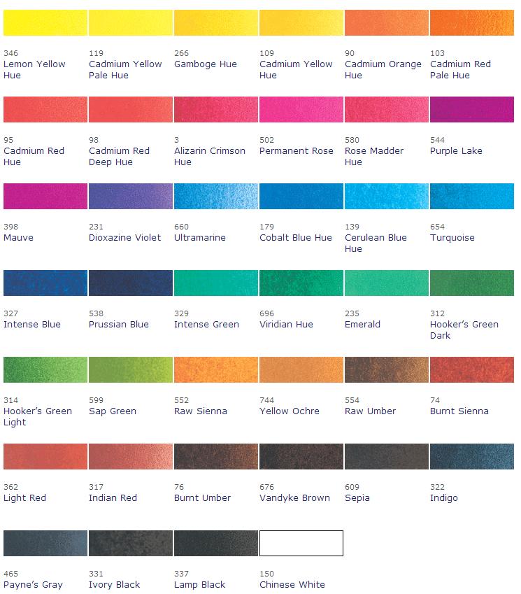 Cotman-Water-Colour
