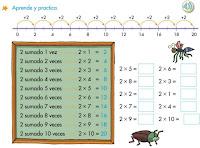 http://www.primerodecarlos.com/SEGUNDO_PRIMARIA/febrero/tema4/actividades/actividades_una_una/mates/aprende_tabla_del_2.swf