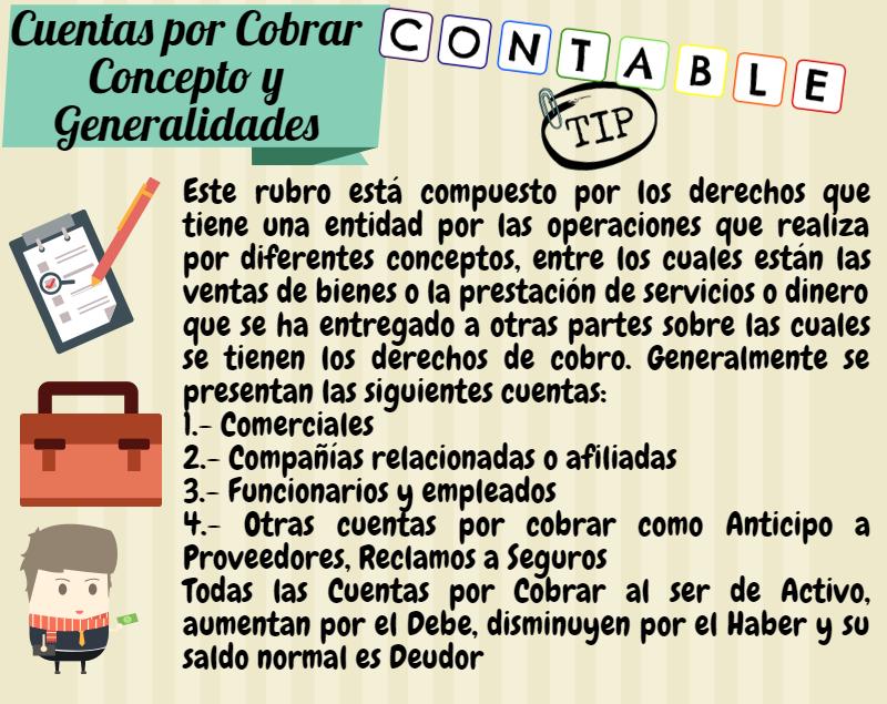 Contable Tip: CUENTAS POR COBRAR CONCEPTO Y GENERALIDADES