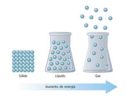 El Agua 3 3 1 Estructura Y Propiedades De Los Líquidos