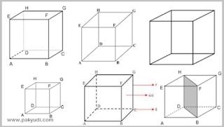 Berikutnya yaitu soal Latihan Ulangan Harian  Soal Matematika Kelas 5 Tema 6 Subtema 3 Semester 2