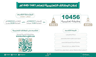 التعليم السعودية تعلن 10456 وظيفة تعليمية للعام الدراسي 1441