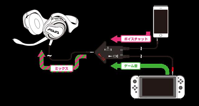 Reggie Fils- Aime habla sobre la aplicación para móviles, Consola Virtual, Gamecube y mucho más