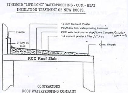 Construction Updates Basic Water Proofing For Roofs