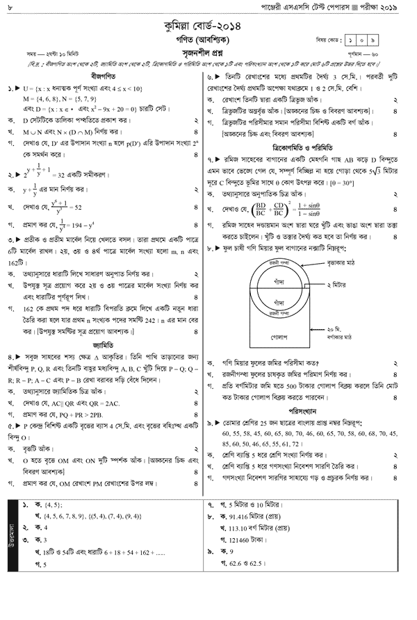 SSC Math Question Paper 2014 of CB