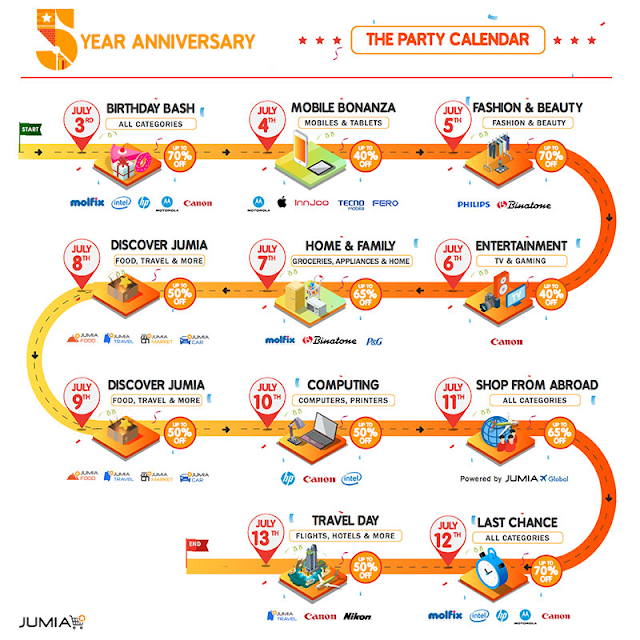 jumkia_anniversary_calendar Jumia 5th Year Anniversary: You Are Getting Up to 70% OFF! Take a Sneak Peek into What's Coming Your Way Apps