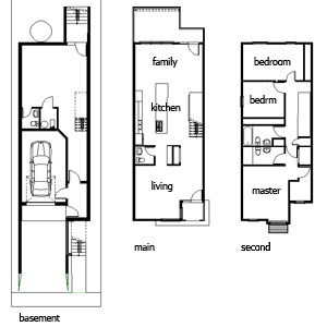 master bedroom floor plans moreover designer house plan primrose additionally floor house floor plans blueprints together with  additionally u shaped kitchen floor plans island. on small narrow bathroom designs