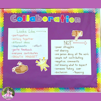 Image of collaboration anchor charts on a bulletin board.