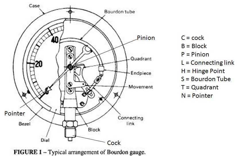 81526 TL2 A02 as well Honda Control Arm Bushing Tool furthermore 50280 SDA A01 in addition 01 Cbr929rr Fuel Pump Wiring Diagram moreover Wiring Diagram For 2009 Honda Accord Radio. on acura tl frame diagram