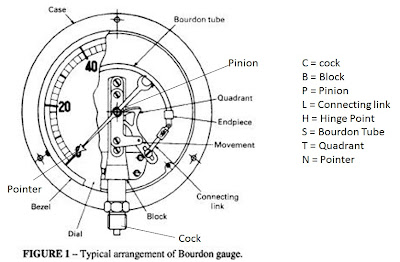 IMAGINEERING INSTRUMENTATION