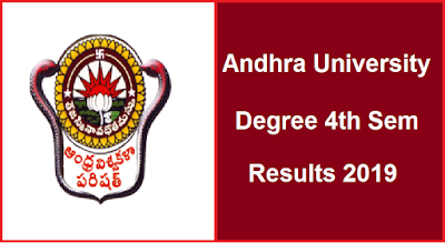 Manabadi AU Degree 4rh Sem Results 2019
