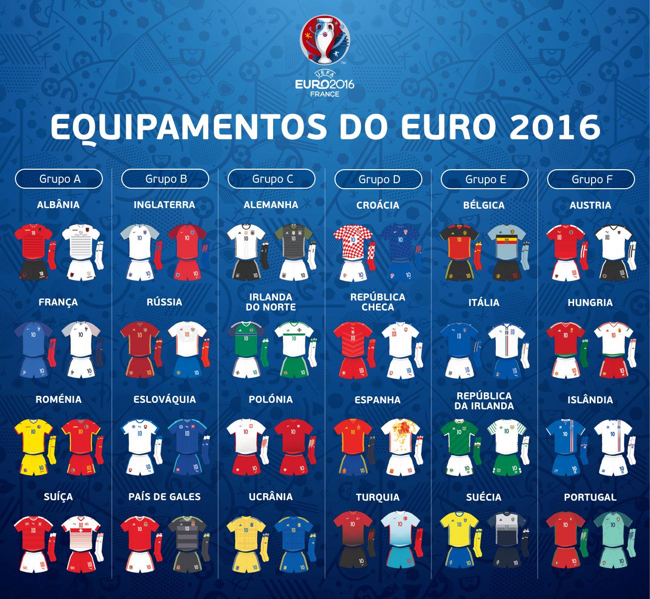 0132ed0792 Camisas de todas as seleções da Euro 2016 - Show de Camisas