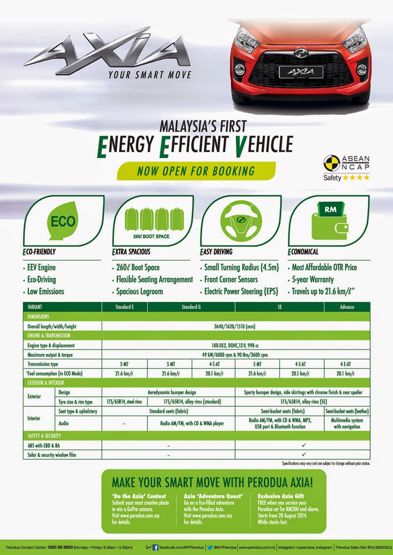 Perodua Axia - Energy Efficient Vehicle