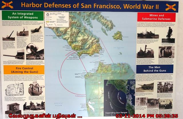 Harbor Defense of San Francisco