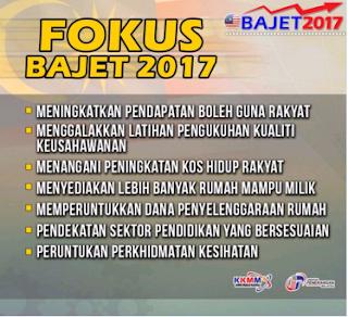 RINGKASAN DAN RUMUSAN PEMBENTANGAN BAJET 2017