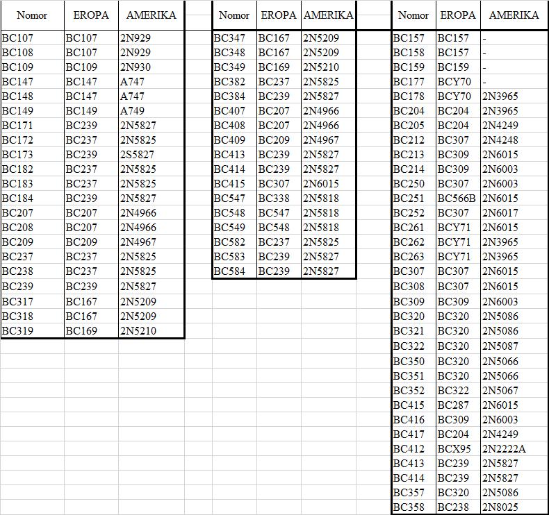 Persamaan Transistor 2n5551