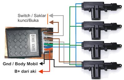 Remot Alarm Central Lock Universal