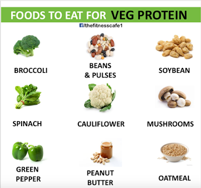 Food-To-Eat-For-Veg-Protein