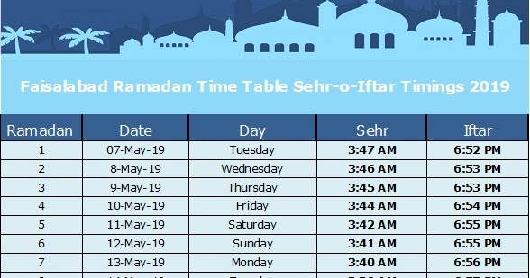 Sehri start time