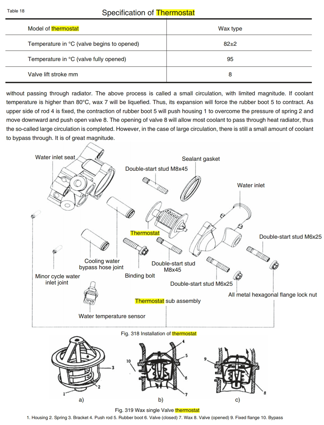 Geely Cycle Diagram 2 - Preview Wiring Diagram on