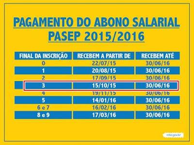 Pagamento PASEP 2015 Outubro