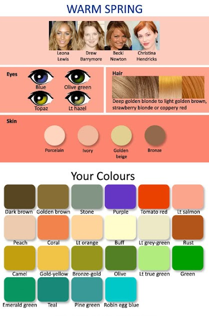 Skin Tones by Season | expressing your truth blog