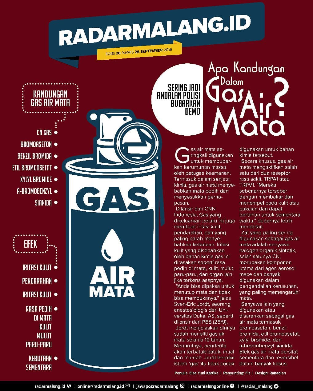Kandungan Gas Air Mata