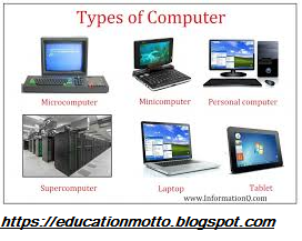 Types of Computer or Classes of Computer by size, by generation technology  computer,  by functional, by utlization
