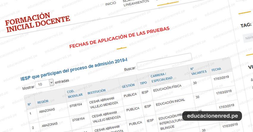 MINEDU: Cronograma de IESP que participan del proceso de admisión 2019-I - www.minedu.gob.pe