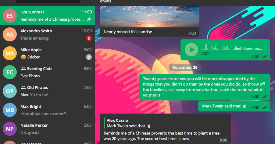 Telegram Channel Red Shoe Diaries