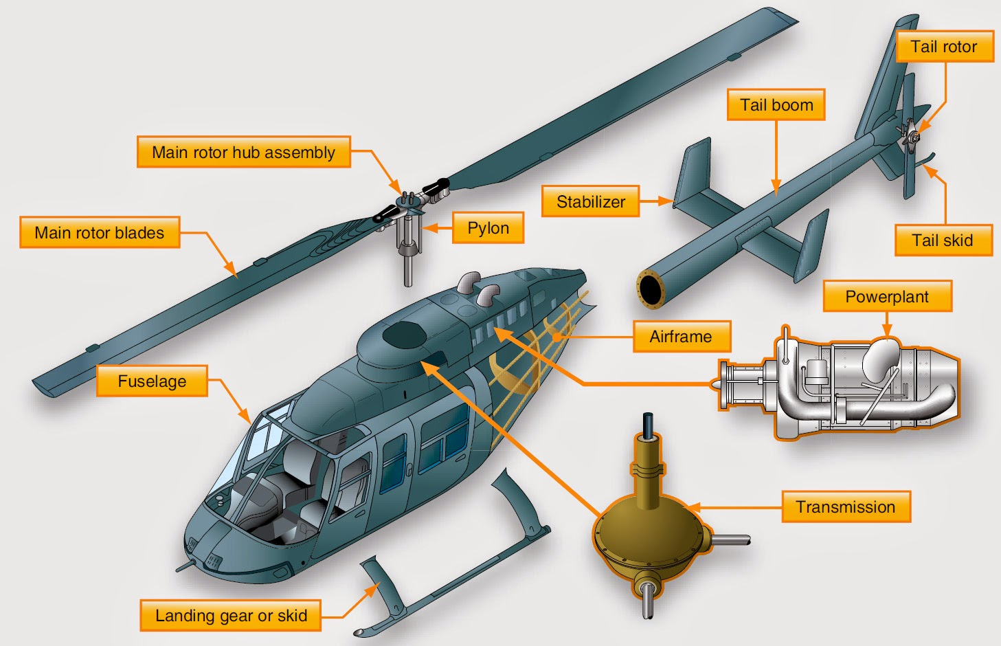 Helicopter Structures