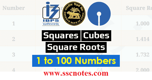 Squares, Cubes, Square roots and Cube Roots from 1 to 100 PDF Download