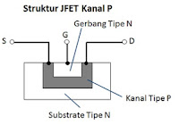 Penerapan rangkaian elektronika - Field Effect Transistor (FET)