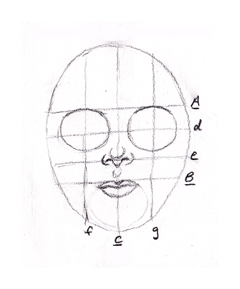 Surrealistic Reflections How To Draw A Face Part 1