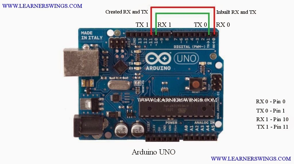 Convert Digital Pins of Arduino Board to Transmitter (Tx) and