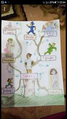 مشروع العائلة باللغة الفرنسية السنة الثالثة ابتدائي الجيل الثاني