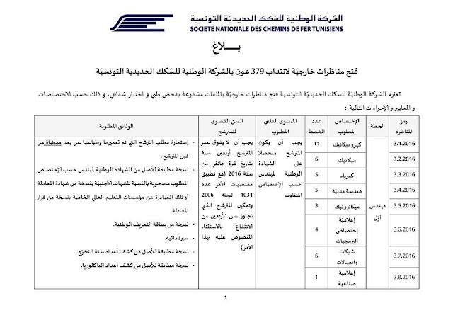 La SNCFT recrute 379 ingénieurs, techniciens