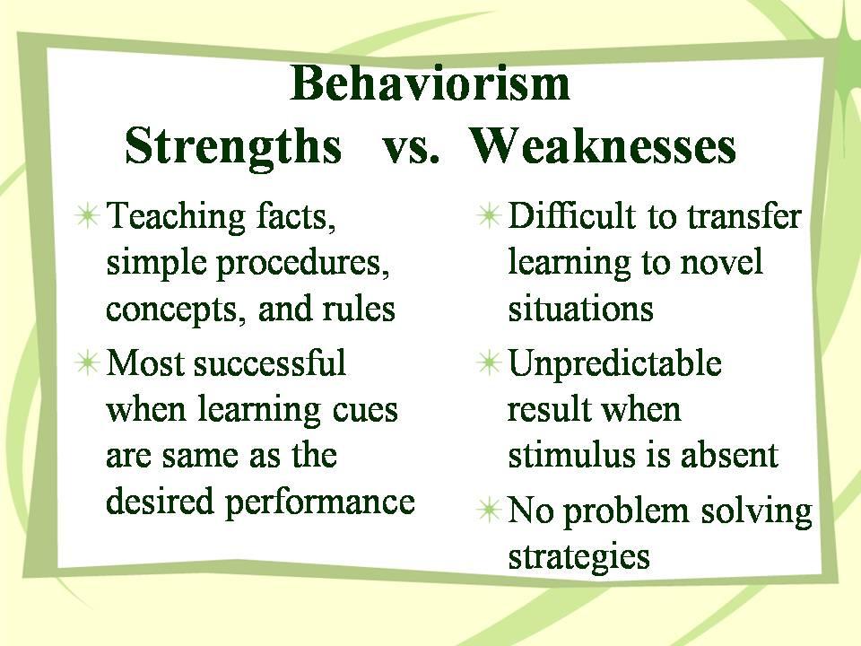 Digital World Behaviorism, Cognitivism and Constructivism - The Basics