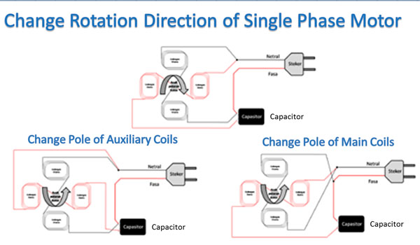 [TBQL_4184]  How To Change Rotation Direction of Single Phase and Three Phase Motors? -  My Electrical Diary | 3 Phase Motor Wiring Diagram Change Direction |  | My Electrical Diary - blogger