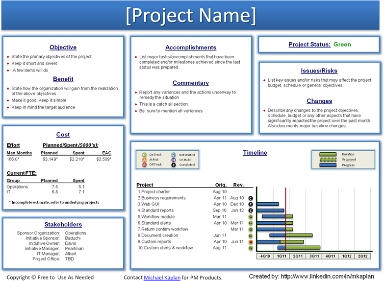 The Project status report (click for template) is a scheduled report ...