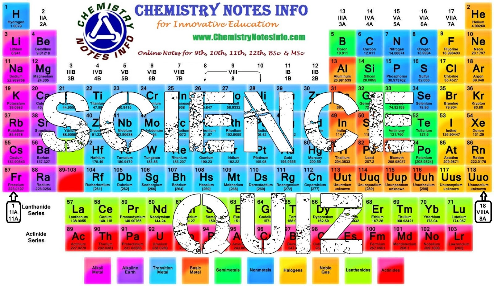 chemistry test notes Before a big test and you haven't even cracked open a textbook or skimmed  your notes  onto your cheek because you fell asleep on your chemistry notes.