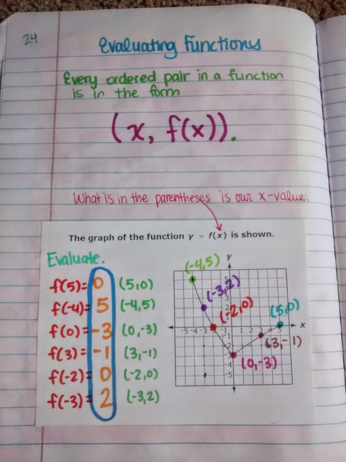 Images About Algebra