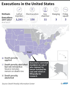 Executions in the United States