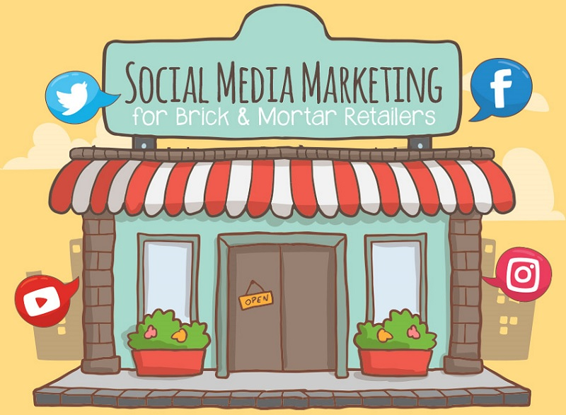 Social Media-Marketing-Guide-for-Brick-and-Mortar-Retailers