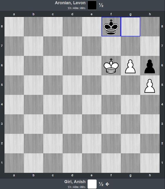 Torneo de Candidatos: posición final de la partida Giri - Aronian