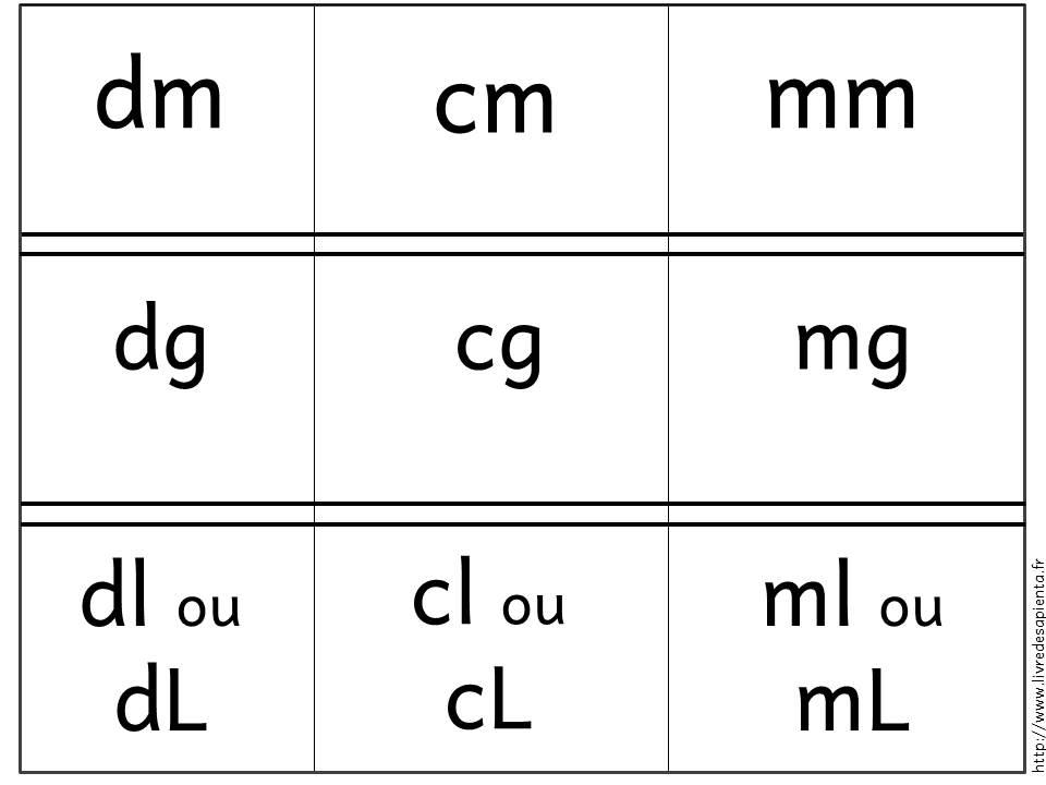 Tableaux De Conversion