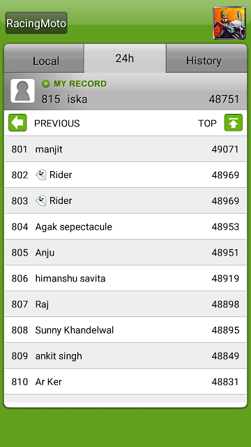 Leaderboard - papan skor lokal - 24jam global online dan secara menyeluruh game racing moto (rev-all.blogspot.com)
