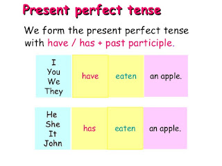 Present Perfect Tense in Bangla